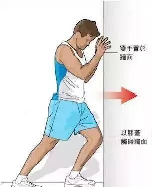 跑步前,你必须知道的20个拉伸动作!
