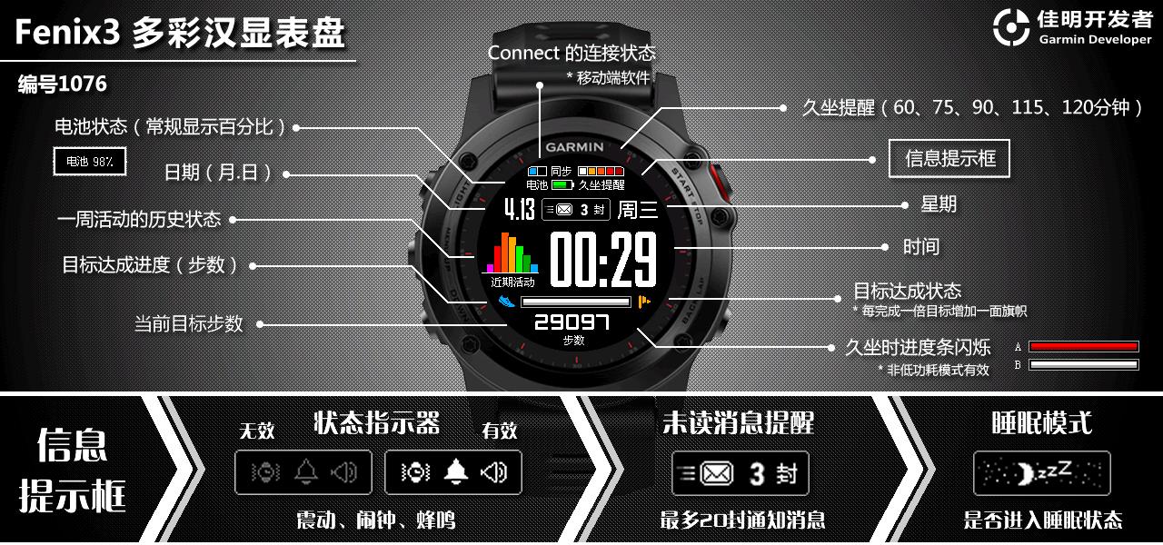 多彩汉显表盘 | WFF31076